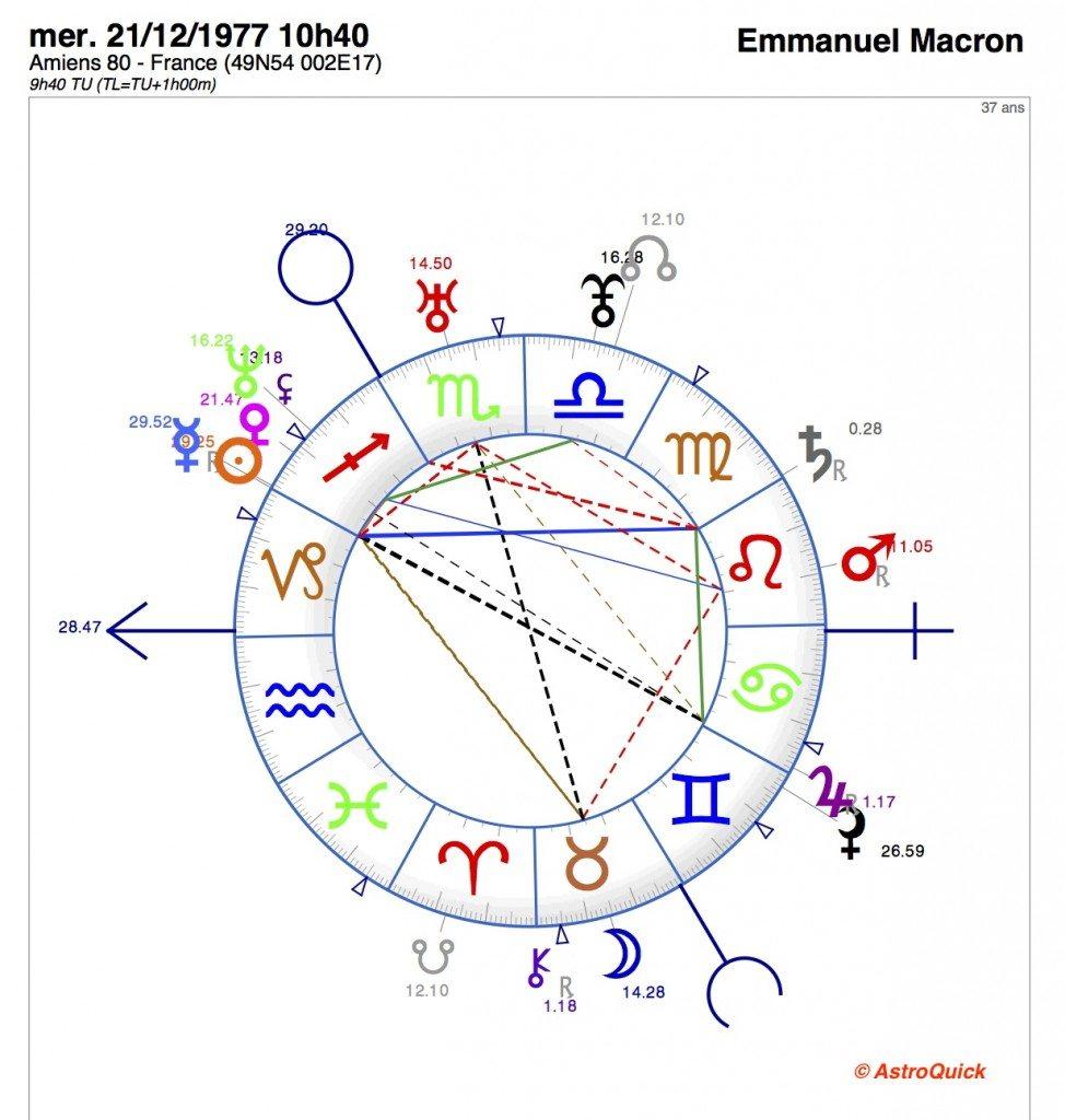 Emmanuel MACRON 21-12-1977-10h40 Amiens (Source Didier Geslain)